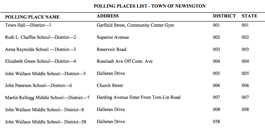 Town of Newington Voting Locations